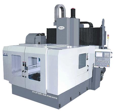 Vásárolni HSM2500 | HSM600/5A