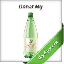 Donat MG gyógyvíz