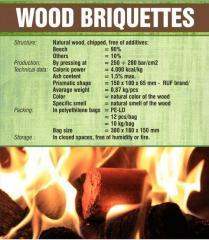 Brikett, Briquettes, Wood briquettes